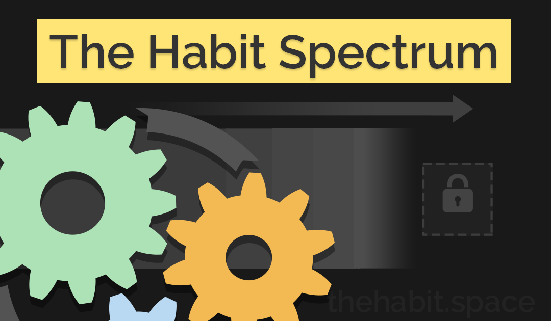 The Habit Spectrum
